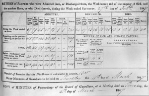 The summary of inmates at the Kilkenny Union Workhouse during the first week of March 1847. Image: Jonny Geber